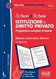 Schemi & schede di istituzioni di diritto privato. Programma completo d'esame Libro di
